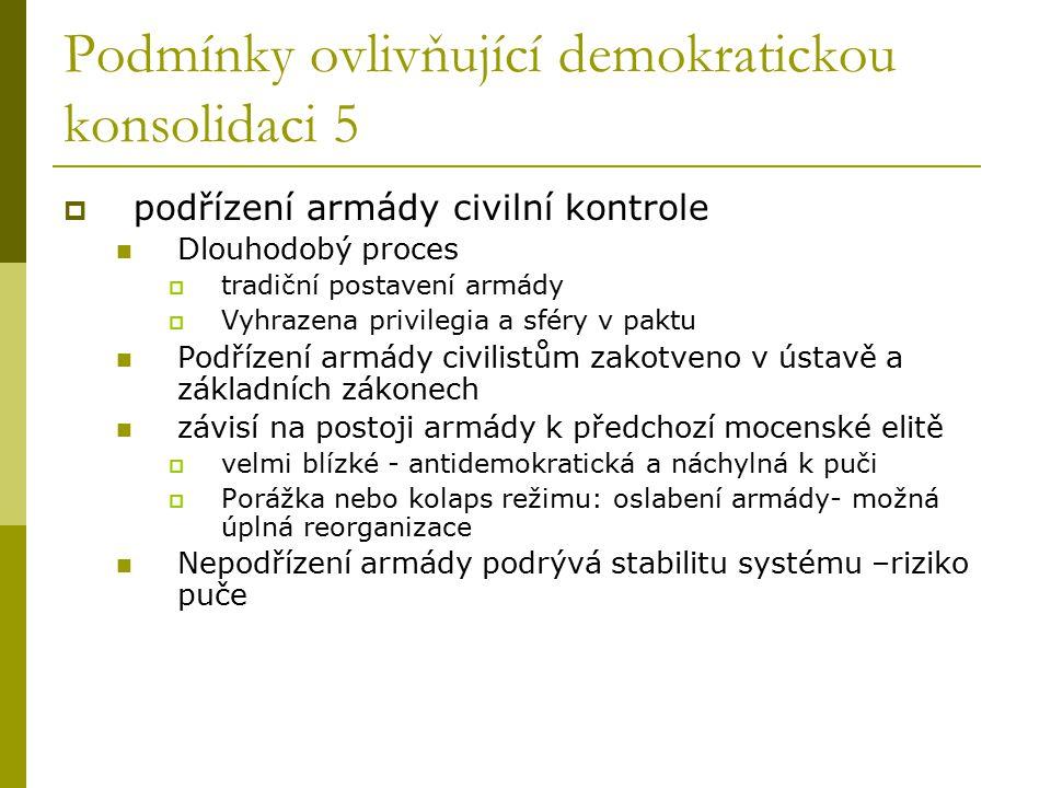 Podmínky ovlivňující demokratickou konsolidaci 5