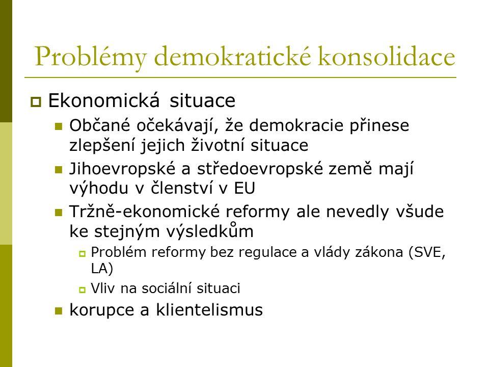 Problémy demokratické konsolidace