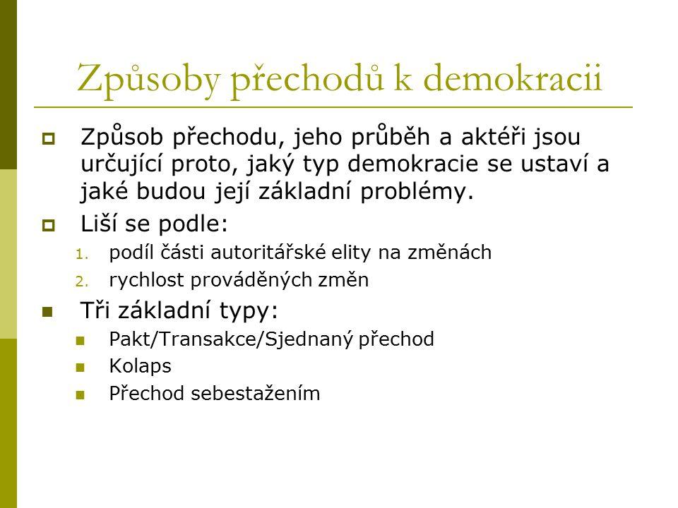 Způsoby přechodů k demokracii