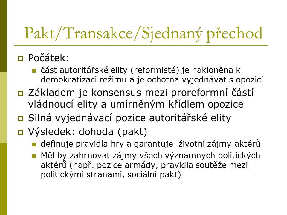 Pakt/Transakce/Sjednaný přechod