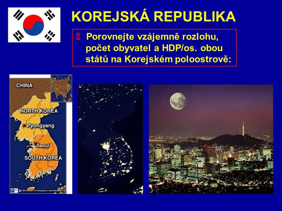 KOREJSKÁ REPUBLIKA ZÁKLADNÍ ÚDAJE