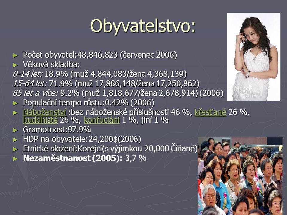 Obyvatelstvo: Počet obyvatel:48,846,823 (červenec 2006)