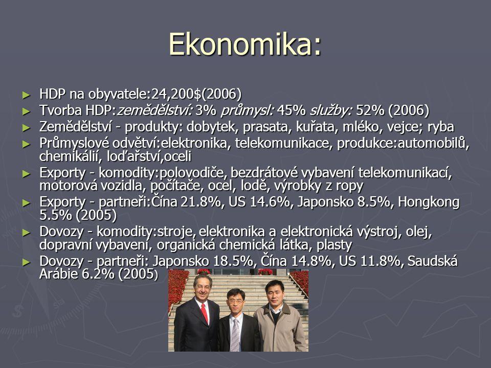 Ekonomika: HDP na obyvatele:24,200$(2006)
