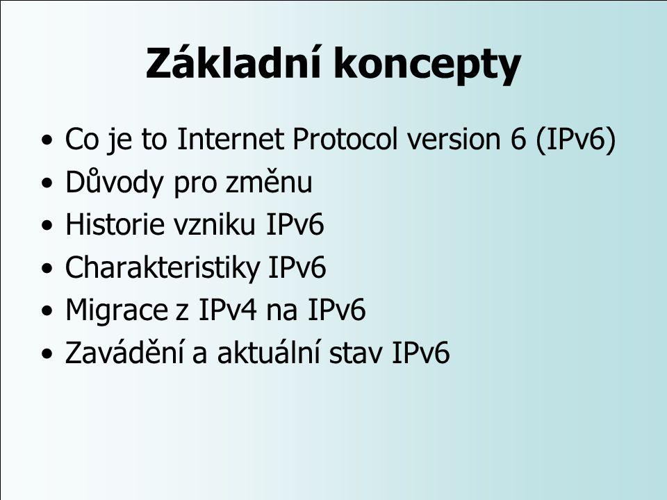 Základní koncepty Co je to Internet Protocol version 6 (IPv6)
