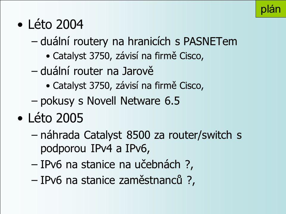 Léto 2004 Léto 2005 plán duální routery na hranicích s PASNETem