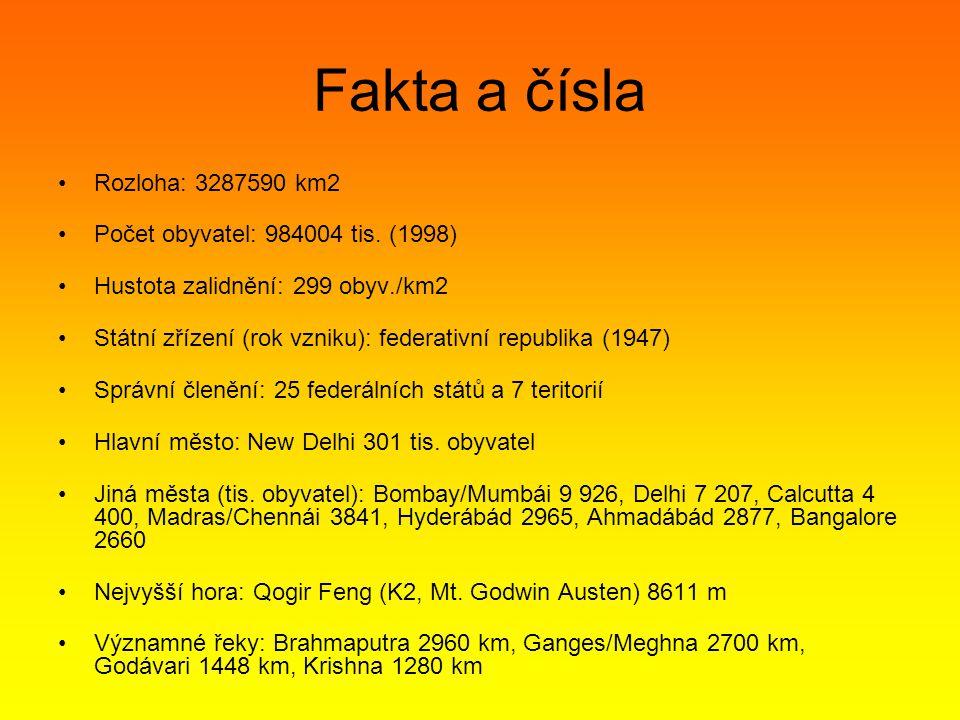 Fakta a čísla Rozloha: 3287590 km2 Počet obyvatel: 984004 tis. (1998)