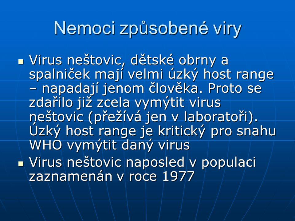 Nemoci způsobené viry