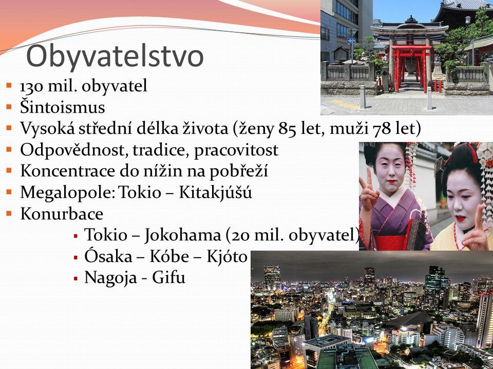 Obyvatelstvo 130 mil. obyvatel Šintoismus