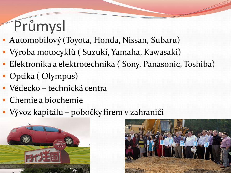 Průmysl Automobilový (Toyota, Honda, Nissan, Subaru)