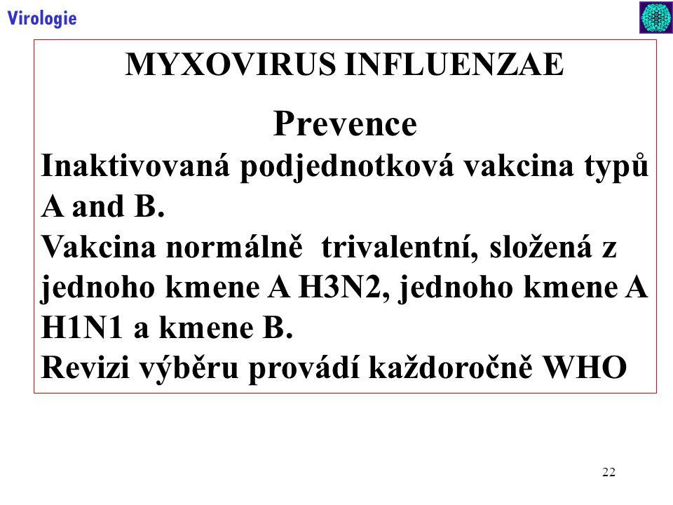 Prevence MYXOVIRUS INFLUENZAE