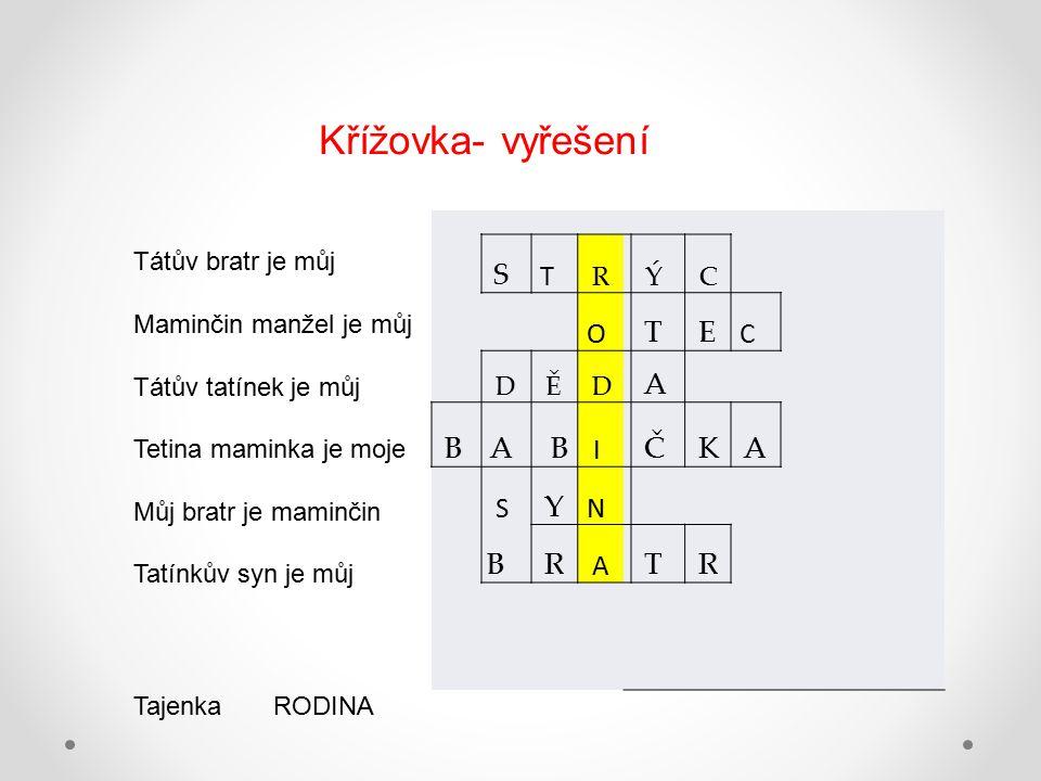 Křížovka- vyřešení S A R Ý C D Ě Tátův bratr je můj