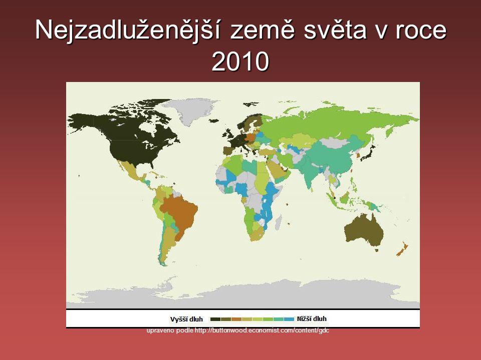 Nejzadluženější země světa v roce 2010