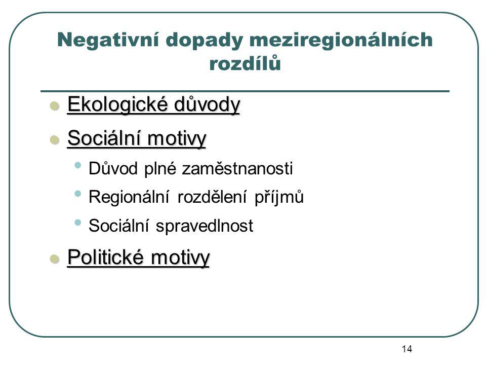 Negativní dopady meziregionálních rozdílů