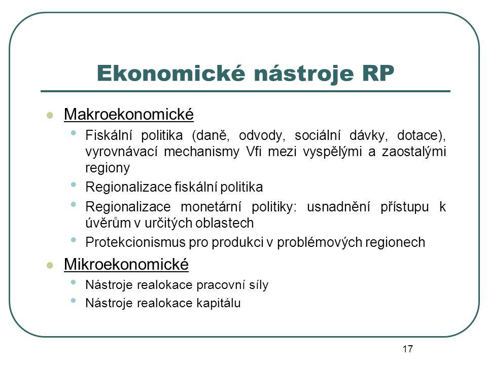 Ekonomické nástroje RP