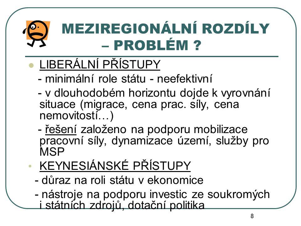 MEZIREGIONÁLNÍ ROZDÍLY – PROBLÉM