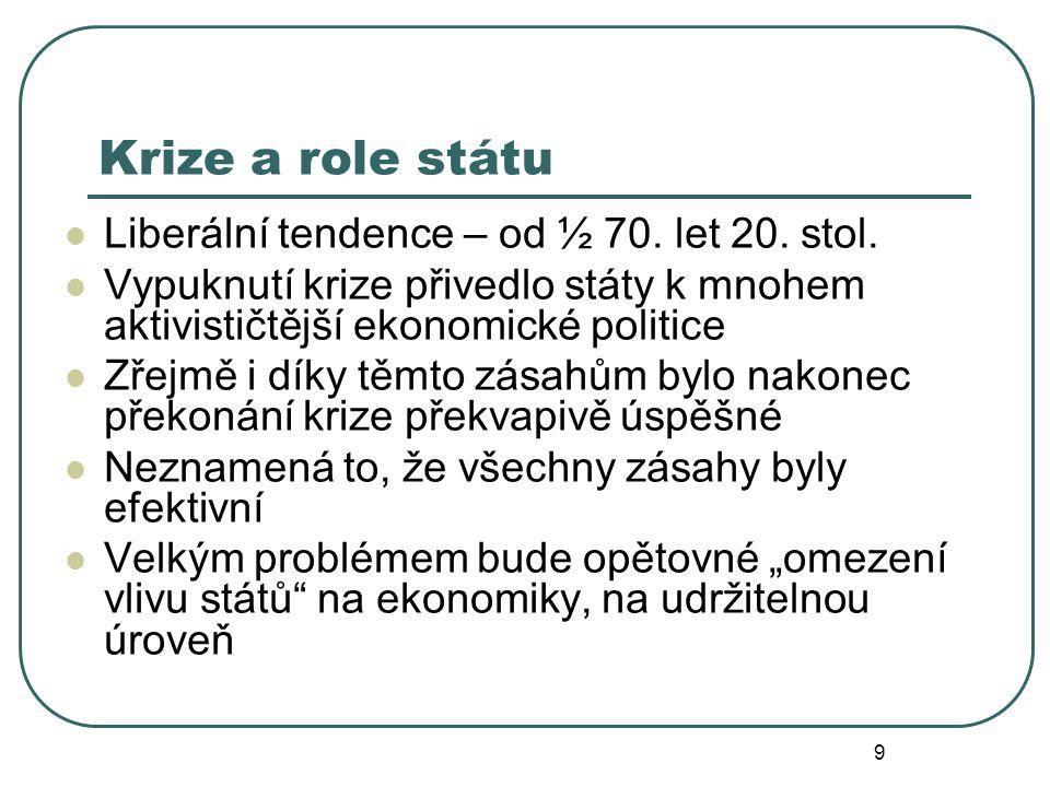 Krize a role státu Liberální tendence – od ½ 70. let 20. stol.