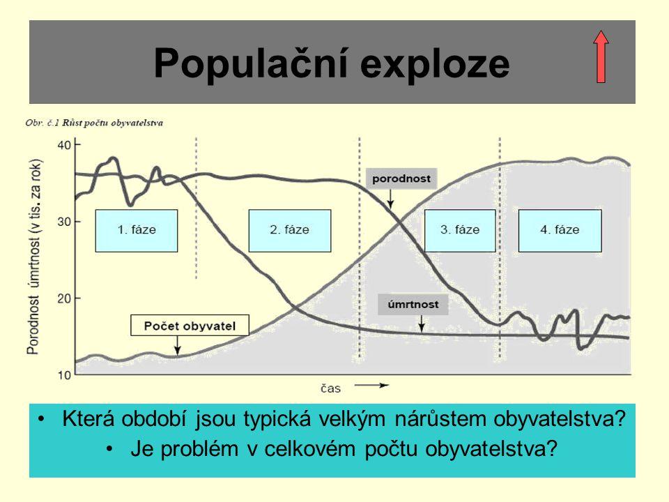 Populační exploze Která období jsou typická velkým nárůstem obyvatelstva.