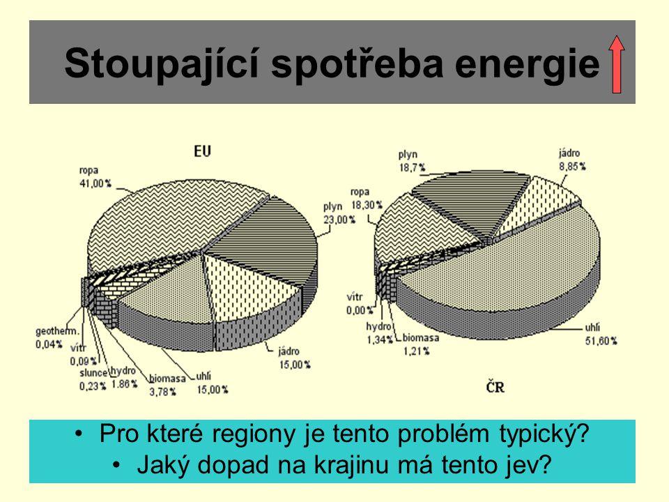 Stoupající spotřeba energie