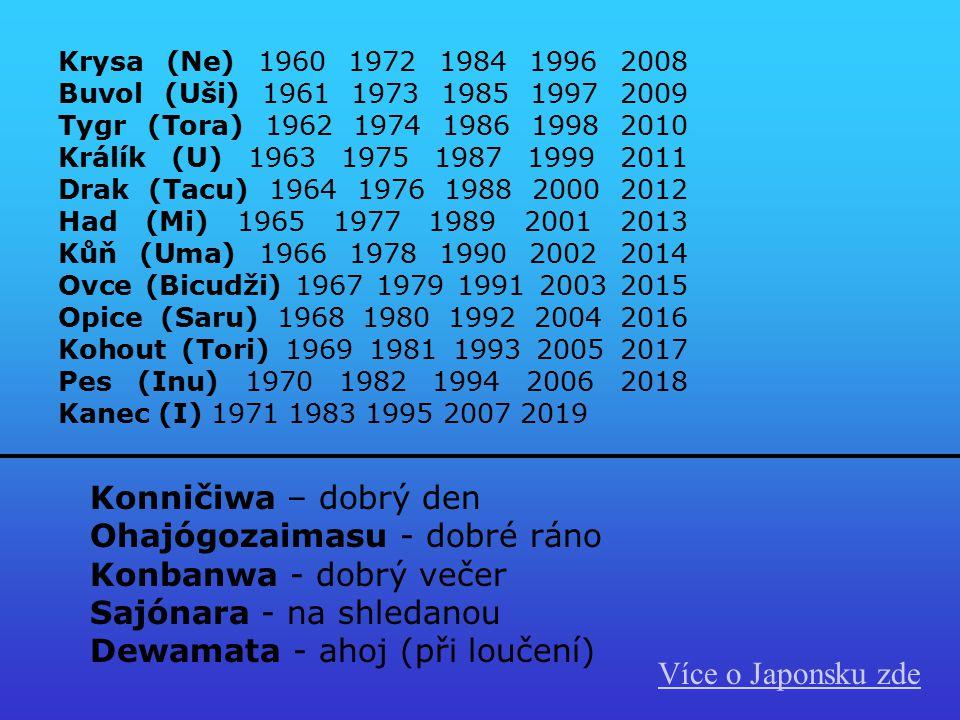 Krysa (Ne) 1960 1972 1984 1996 2008 Buvol (Uši) 1961 1973 1985 1997 2009 Tygr (Tora) 1962 1974 1986 1998 2010 Králík (U) 1963 1975 1987 1999 2011 Drak (Tacu) 1964 1976 1988 2000 2012 Had (Mi) 1965 1977 1989 2001 2013 Kůň (Uma) 1966 1978 1990 2002 2014 Ovce (Bicudži) 1967 1979 1991 2003 2015 Opice (Saru) 1968 1980 1992 2004 2016 Kohout (Tori) 1969 1981 1993 2005 2017 Pes (Inu) 1970 1982 1994 2006 2018 Kanec (I) 1971 1983 1995 2007 2019