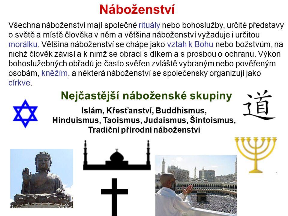 Náboženství Nejčastější náboženské skupiny