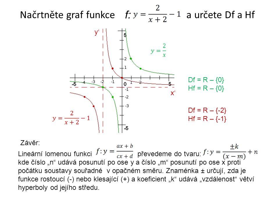 Načrtněte graf funkce a určete Df a Hf