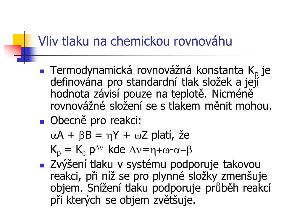 Vliv tlaku na chemickou rovnováhu