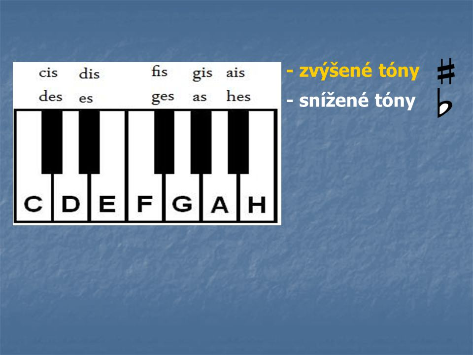 - zvýšené tóny - snížené tóny