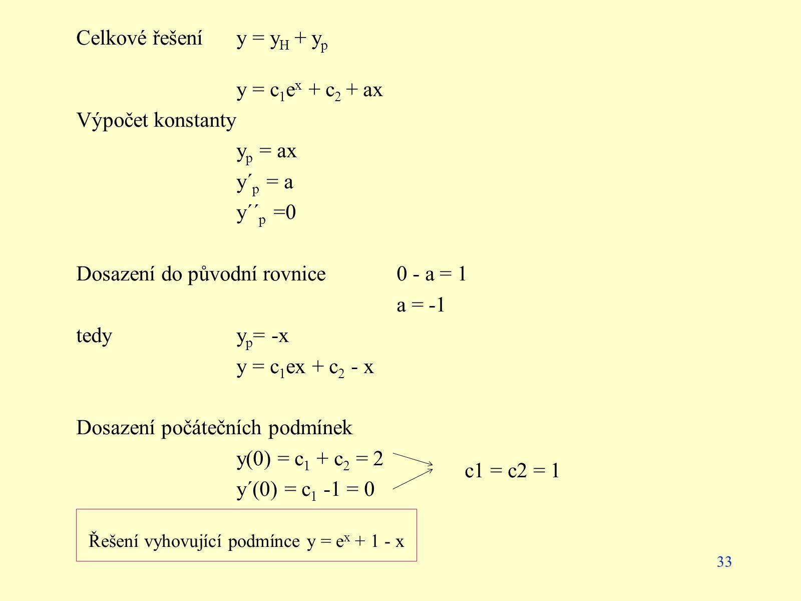 Celkové řešení y = yH + yp y = c1ex + c2 + ax Výpočet konstanty