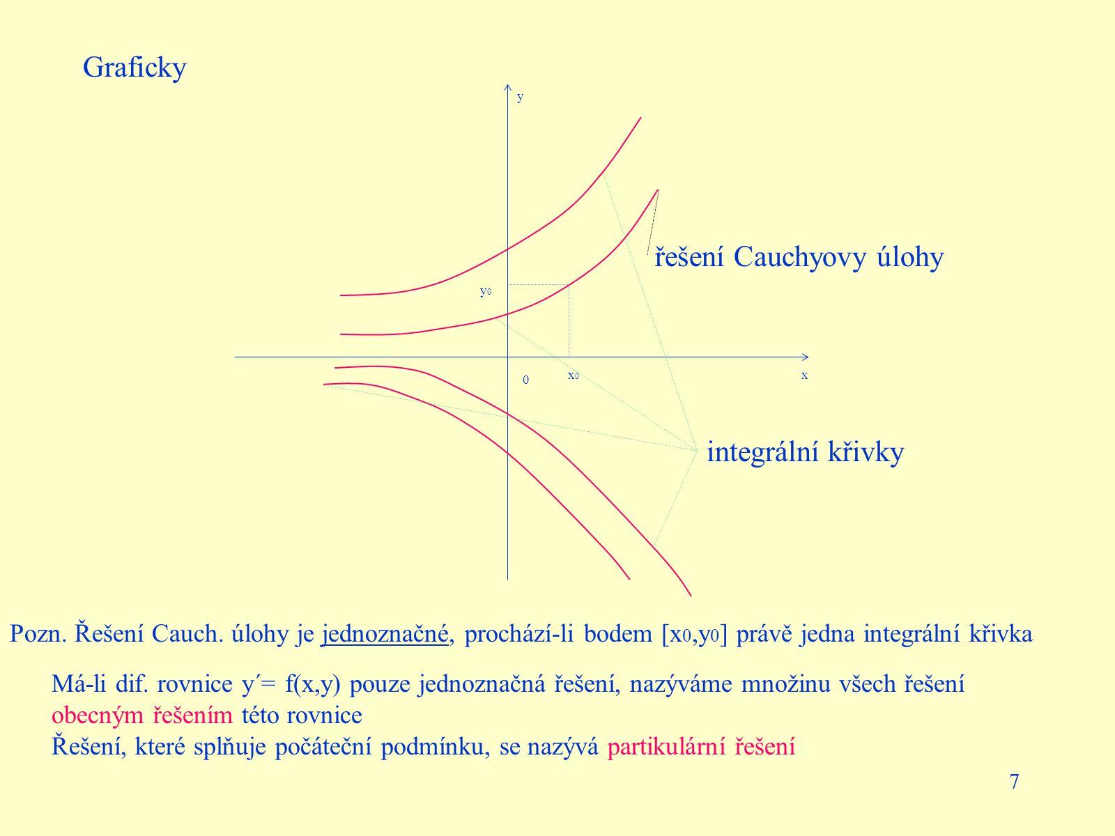 řešení Cauchyovy úlohy