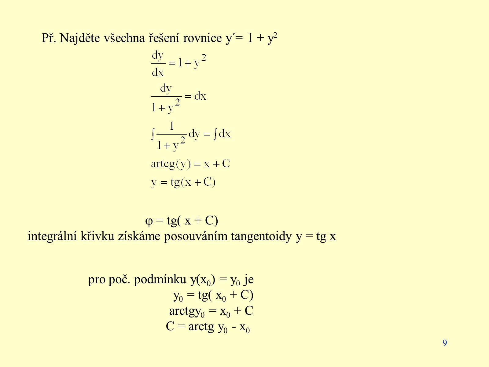 integrální křivku získáme posouváním tangentoidy y = tg x