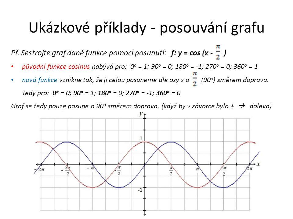 Ukázkové příklady - posouvání grafu