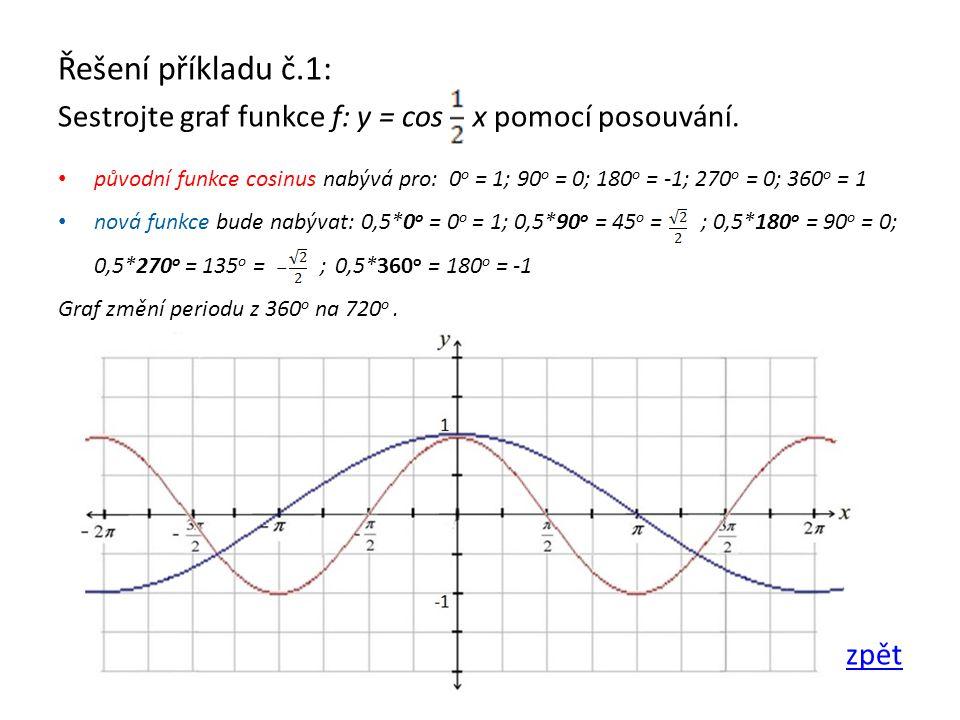 Řešení příkladu č.1: Sestrojte graf funkce f: y = cos x pomocí posouvání.