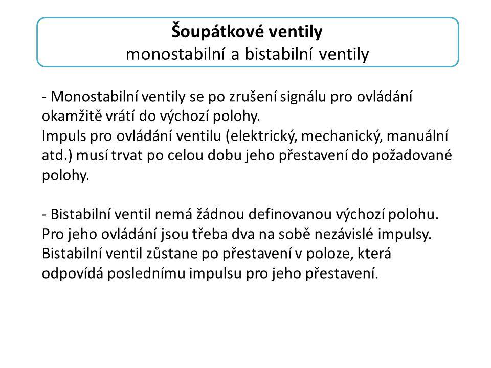 monostabilní a bistabilní ventily