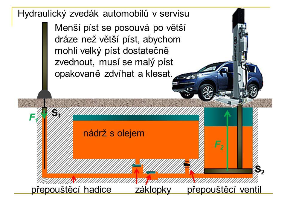 Hydraulický zvedák automobilů v servisu