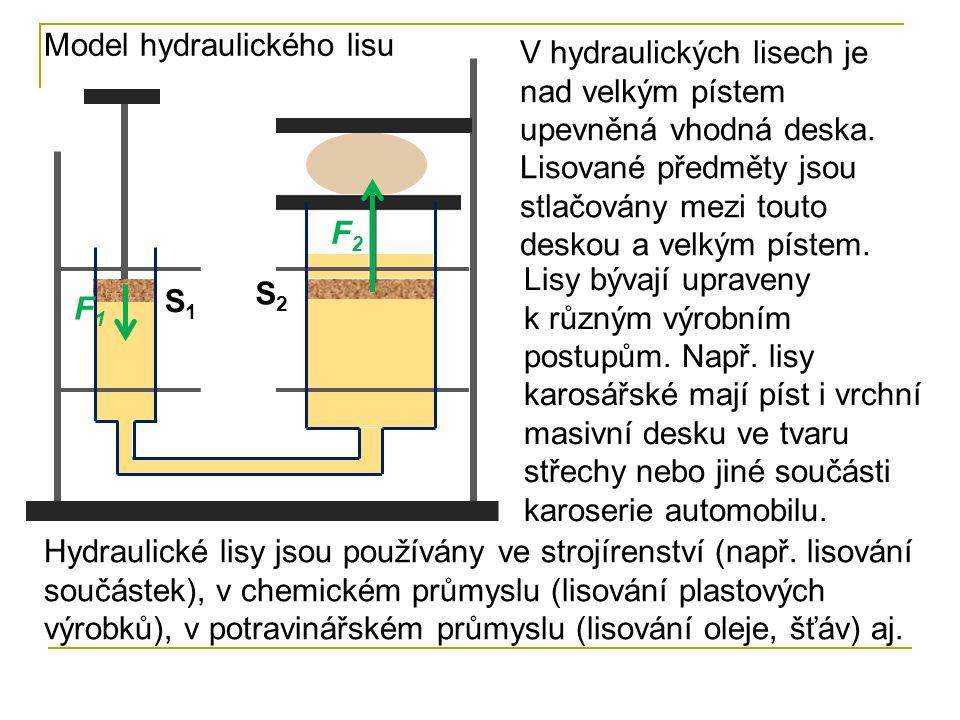 Model hydraulického lisu