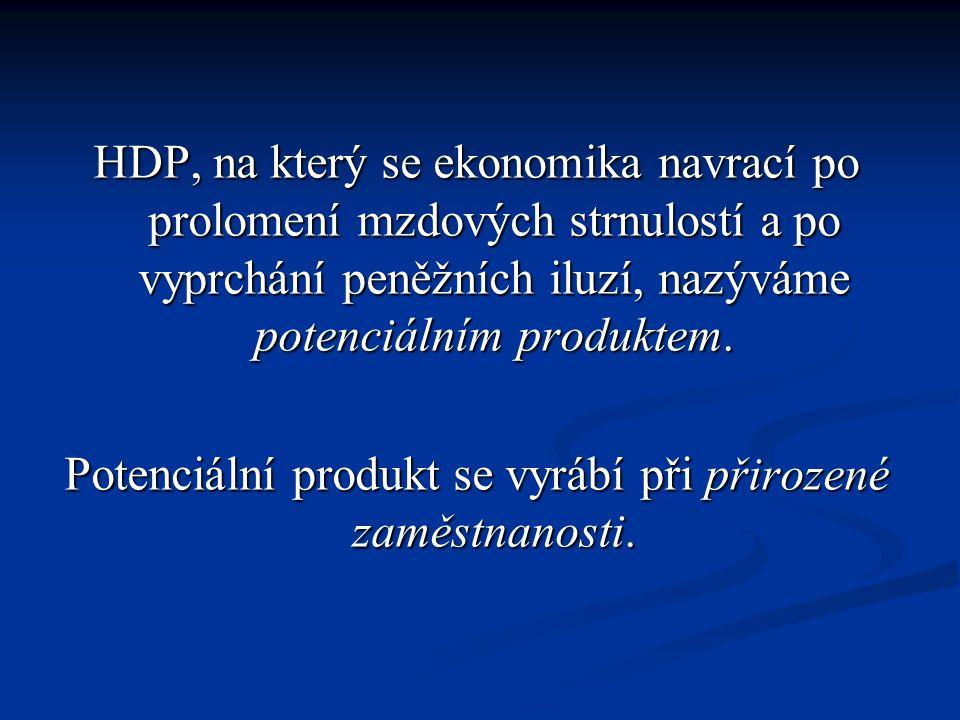 Potenciální produkt se vyrábí při přirozené zaměstnanosti.