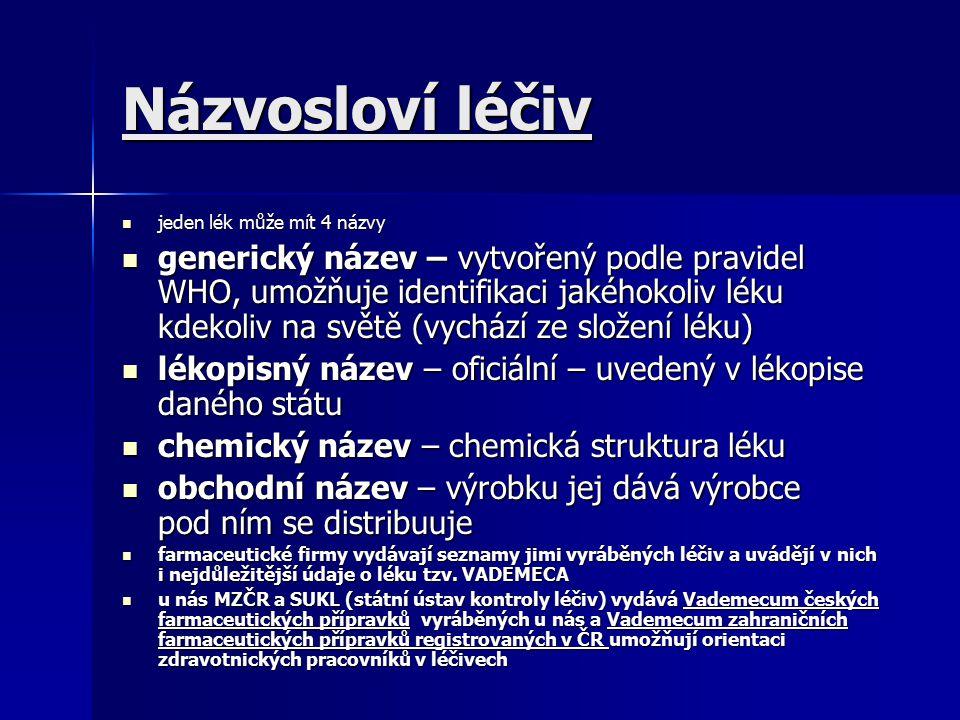Názvosloví léčiv jeden lék může mít 4 názvy.