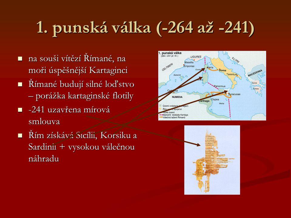1. punská válka (-264 až -241) na souši vítězí Římané, na moři úspěšnější Kartaginci. Římané budují silné loďstvo – porážka kartaginské flotily.