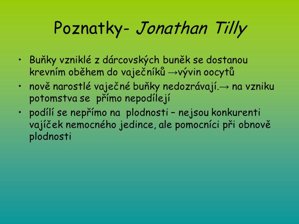 Poznatky- Jonathan Tilly