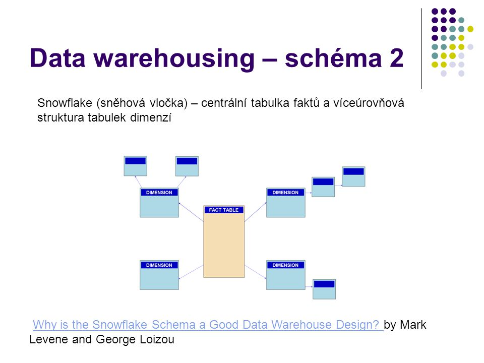 Data warehousing – schéma 2