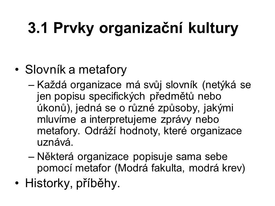 3.1 Prvky organizační kultury