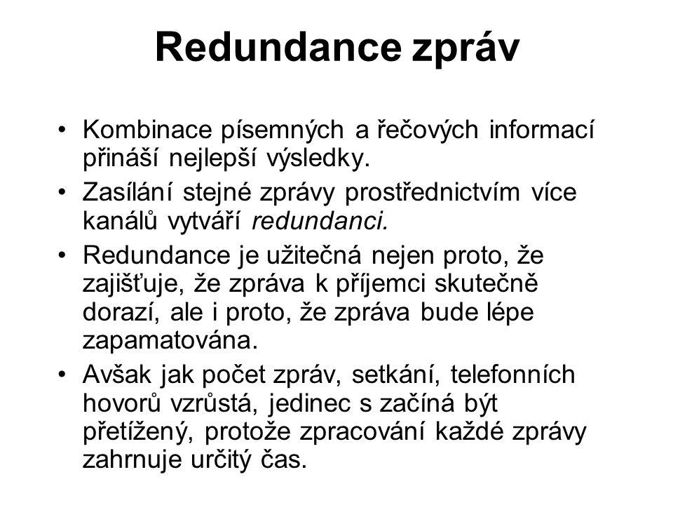 Redundance zpráv Kombinace písemných a řečových informací přináší nejlepší výsledky.