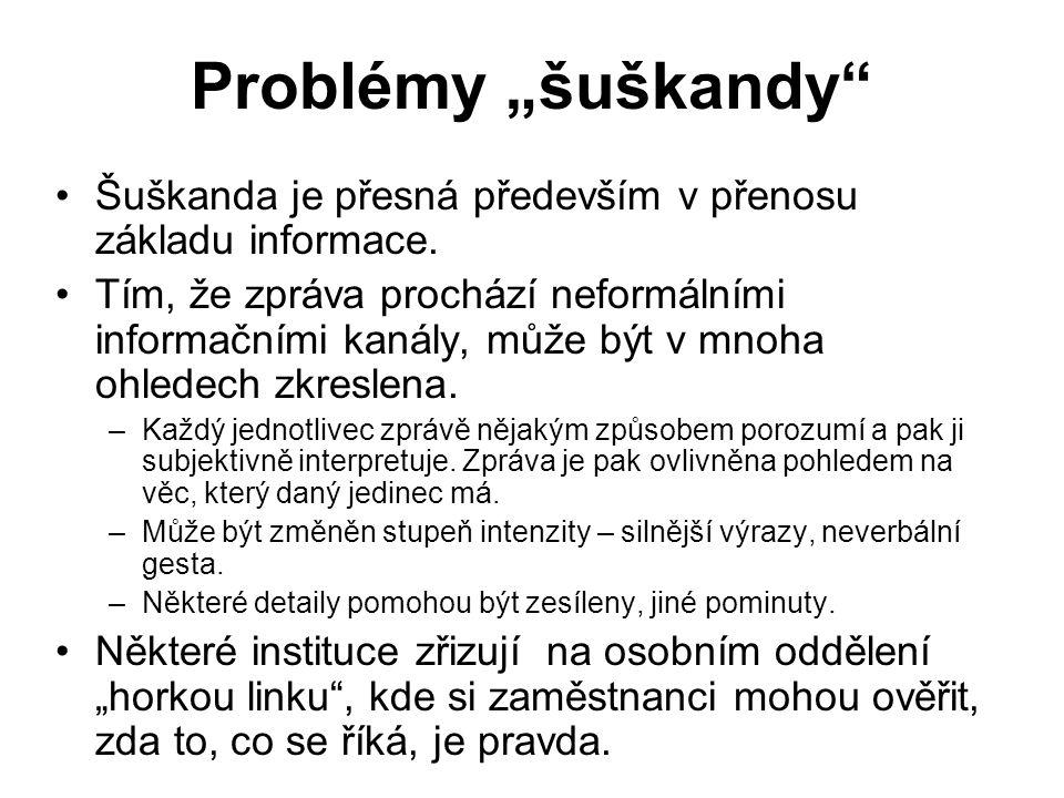 """Problémy """"šuškandy Šuškanda je přesná především v přenosu základu informace."""