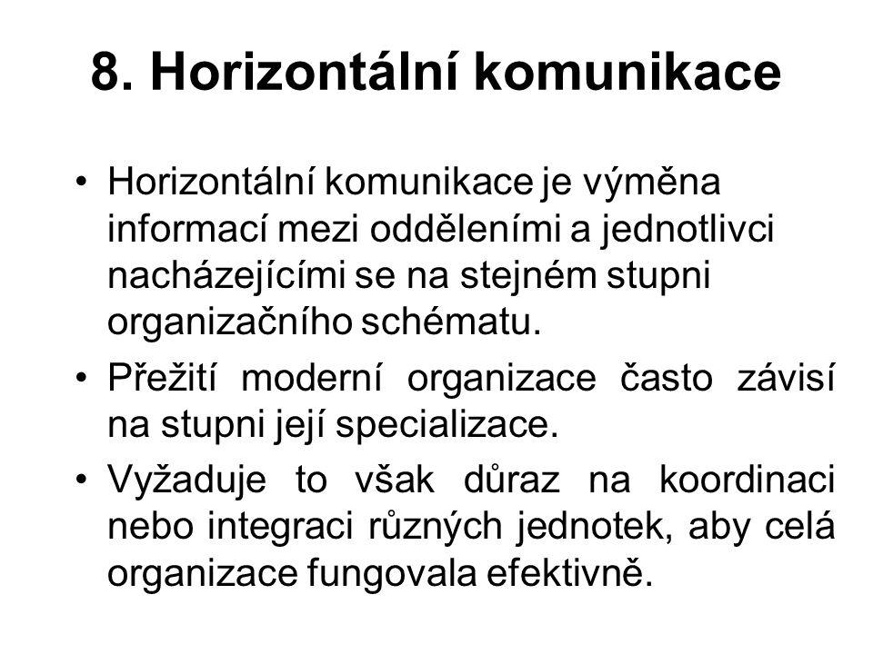 8. Horizontální komunikace