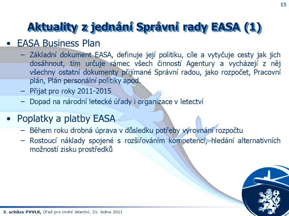 Aktuality z jednání Správní rady EASA (1)