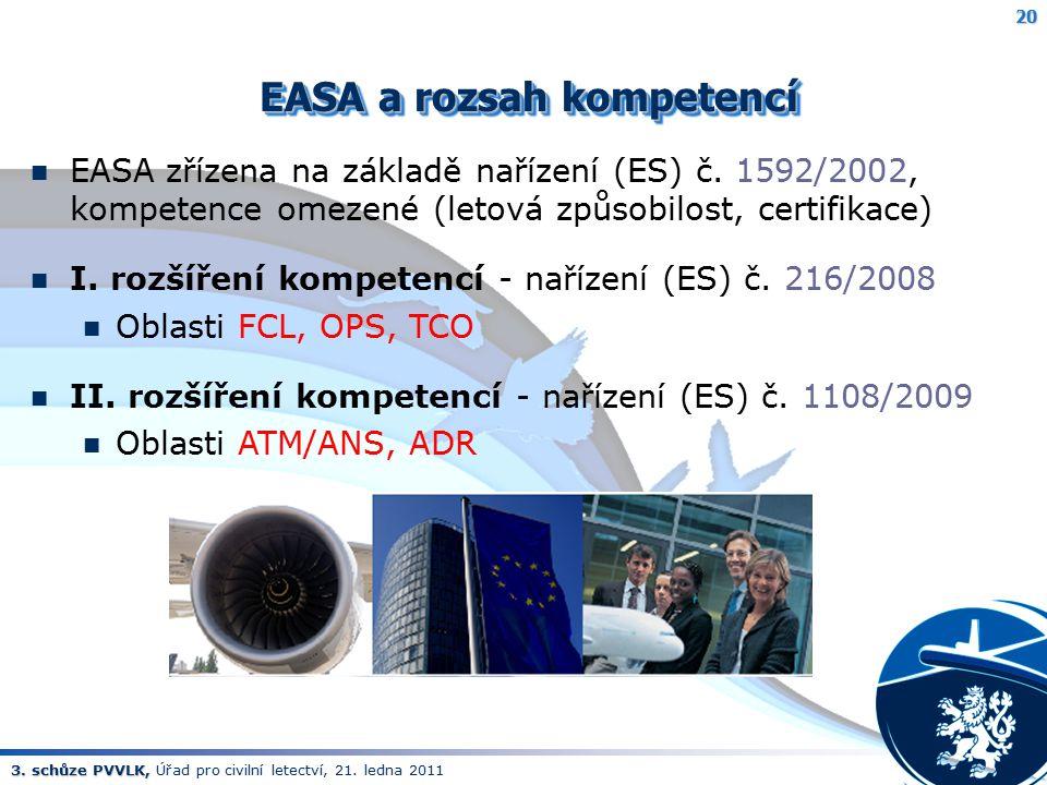 EASA a rozsah kompetencí