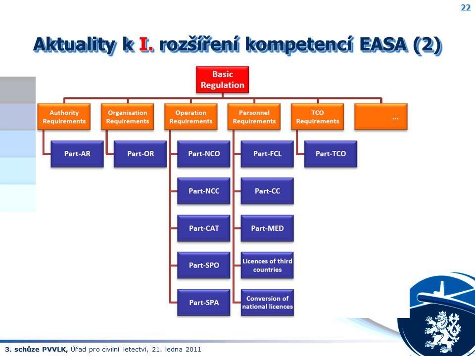 Aktuality k I. rozšíření kompetencí EASA (2)