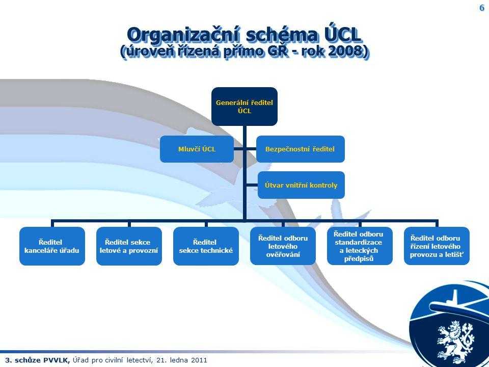 Organizační schéma ÚCL (úroveň řízená přímo GŘ - rok 2008)