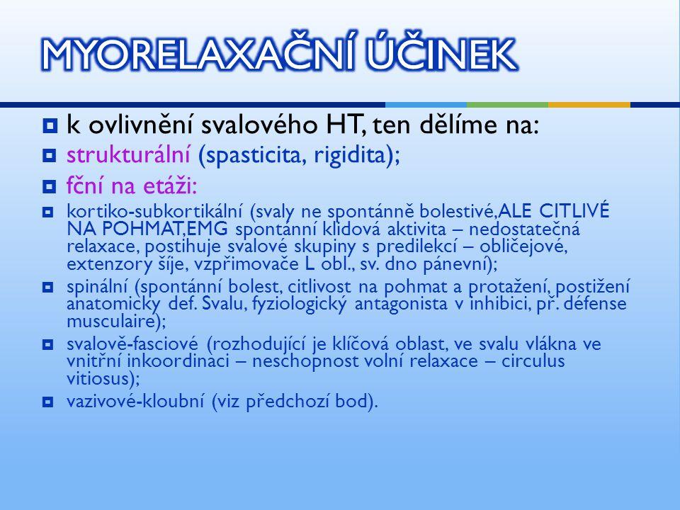 MYORELAXAČNÍ ÚČINEK k ovlivnění svalového HT, ten dělíme na: