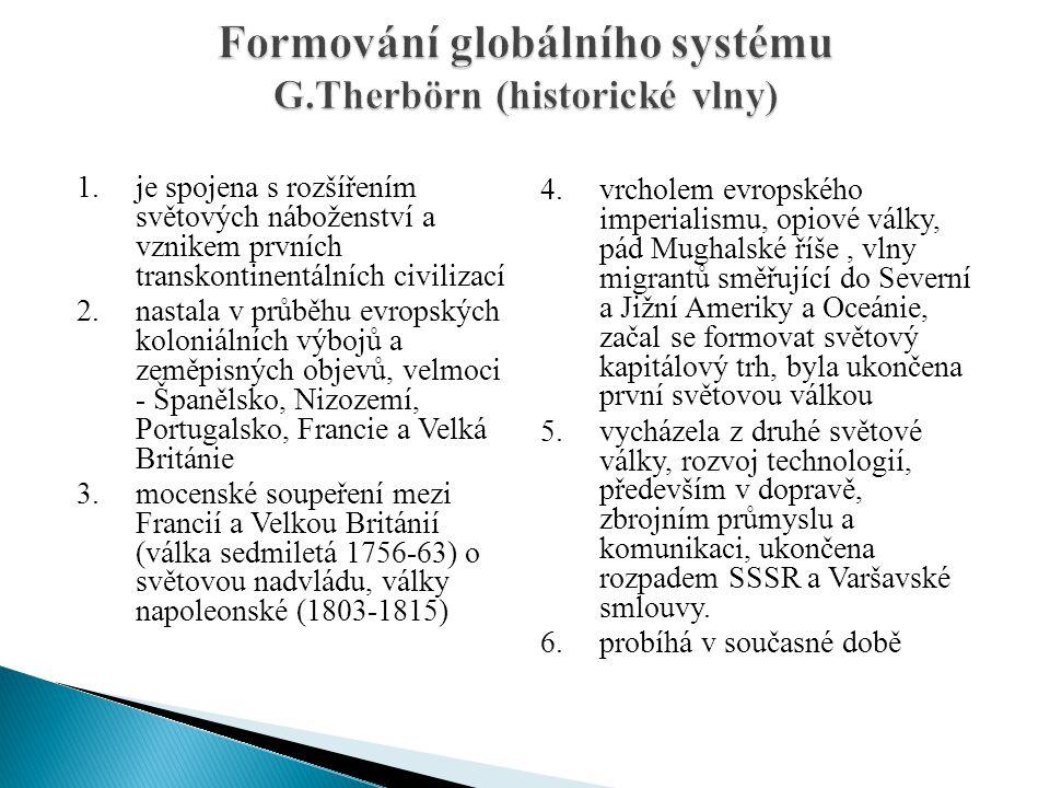 Formování globálního systému G.Therbörn (historické vlny)